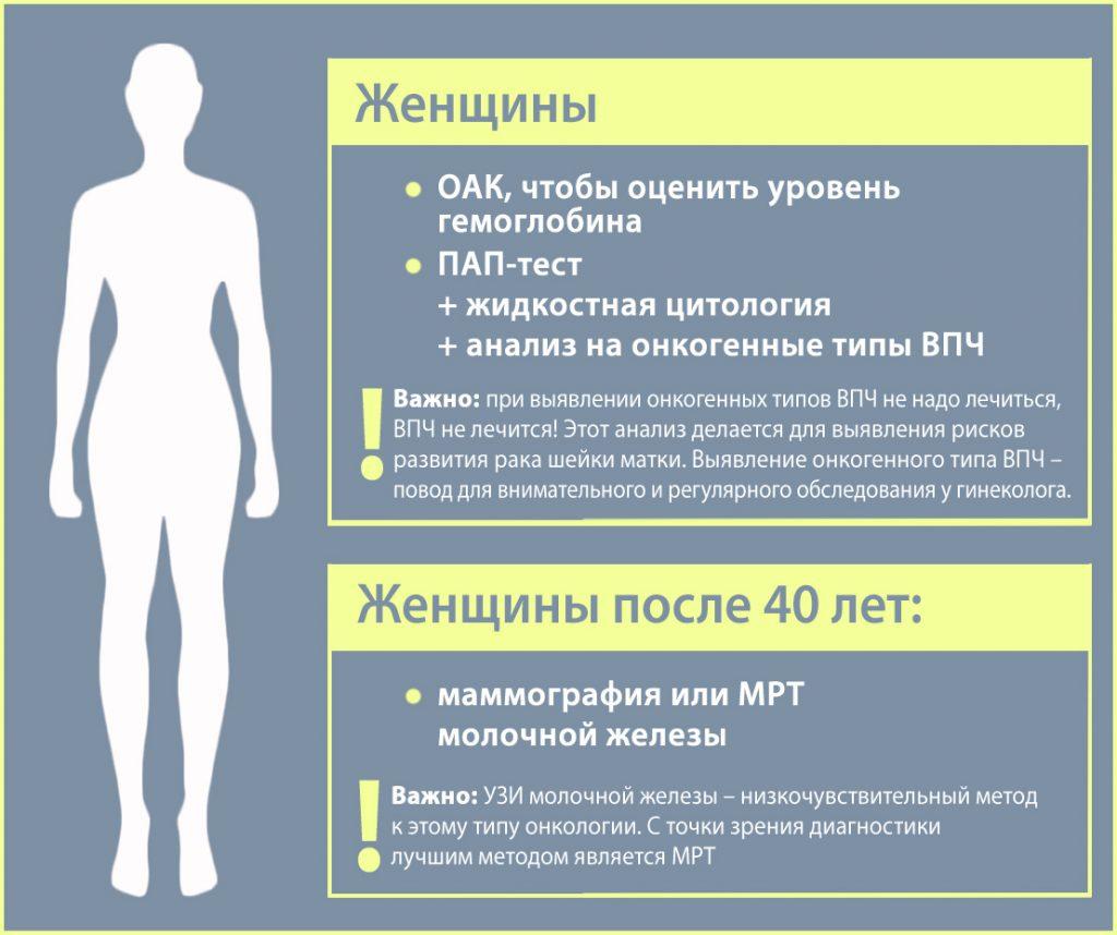 необходимость проверки на рак