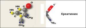 химическая формула креатинина