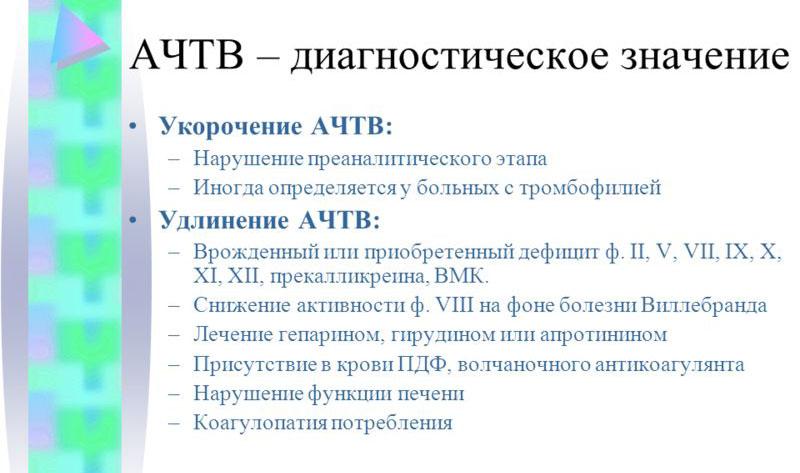 причины изменений показателей АЧТВ
