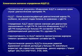 анализ АЦЦП и его важность