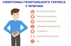 симптомы полового герпеса у мужчин